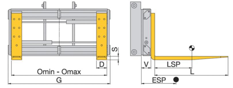 Integrierte Zinkenverstellung ZVI (Hochleistungsmodell) Image